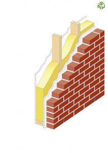عایق حرارتی در دیوار ساختمان